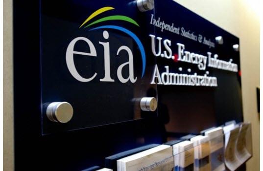 EIA Short-Term Energy Outlook
