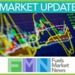 Market Report & Analysis for 3/16/2018 Afternoon Edition
