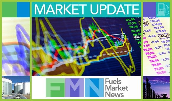 Market Report & Analysis for 3/22/2018 Afternoon Edition
