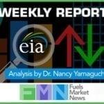 EIA Gasoline and Diesel Retail Prices Update, December 4, 2018