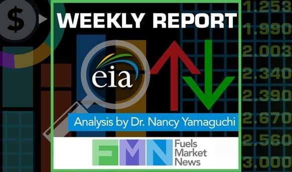 EIA Gasoline and Diesel Retail Prices Update, December 11, 2018