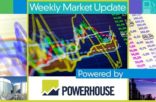 Weekly Energy Market Situation, December 10, 2018